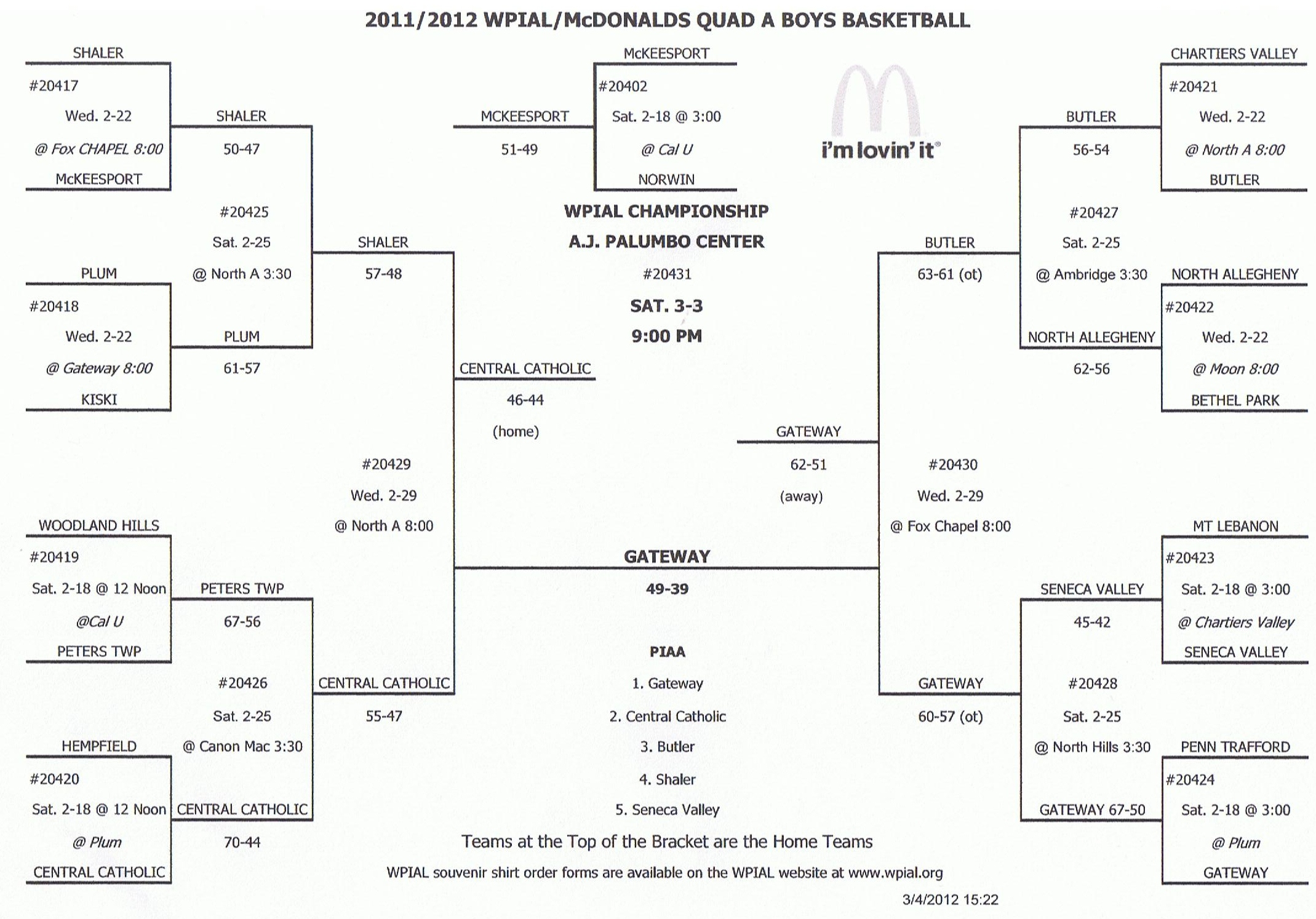 Wpial Basketball Brackets | 2017, 2018, 2019 Ford Price, Release Date, Reviews